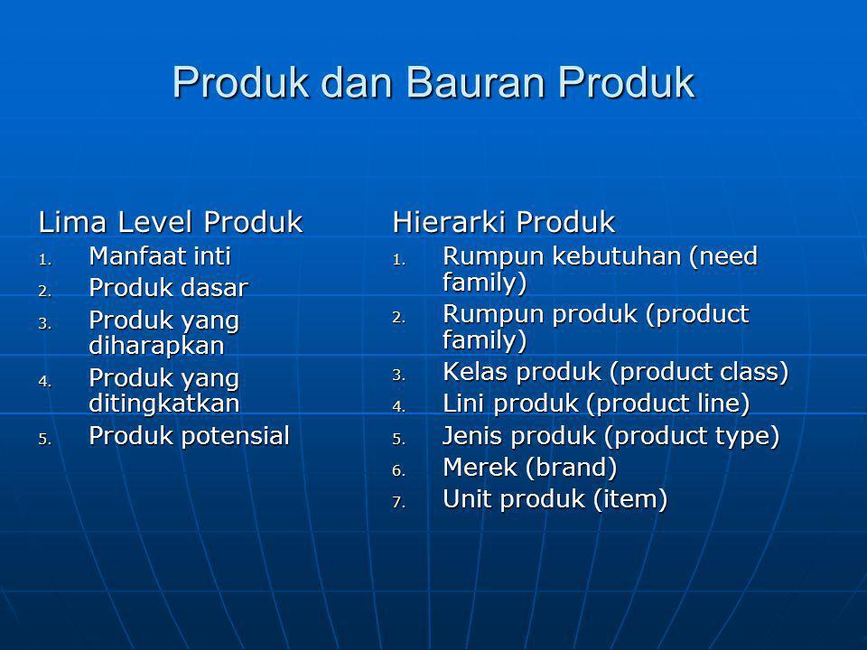 Produk dan Bauran Produk Lima Level Produk 1. Manfaat inti 2. Produk dasar 3. Produk yang diharapkan 4. Produk yang ditingkatkan 5. Produk potensial H