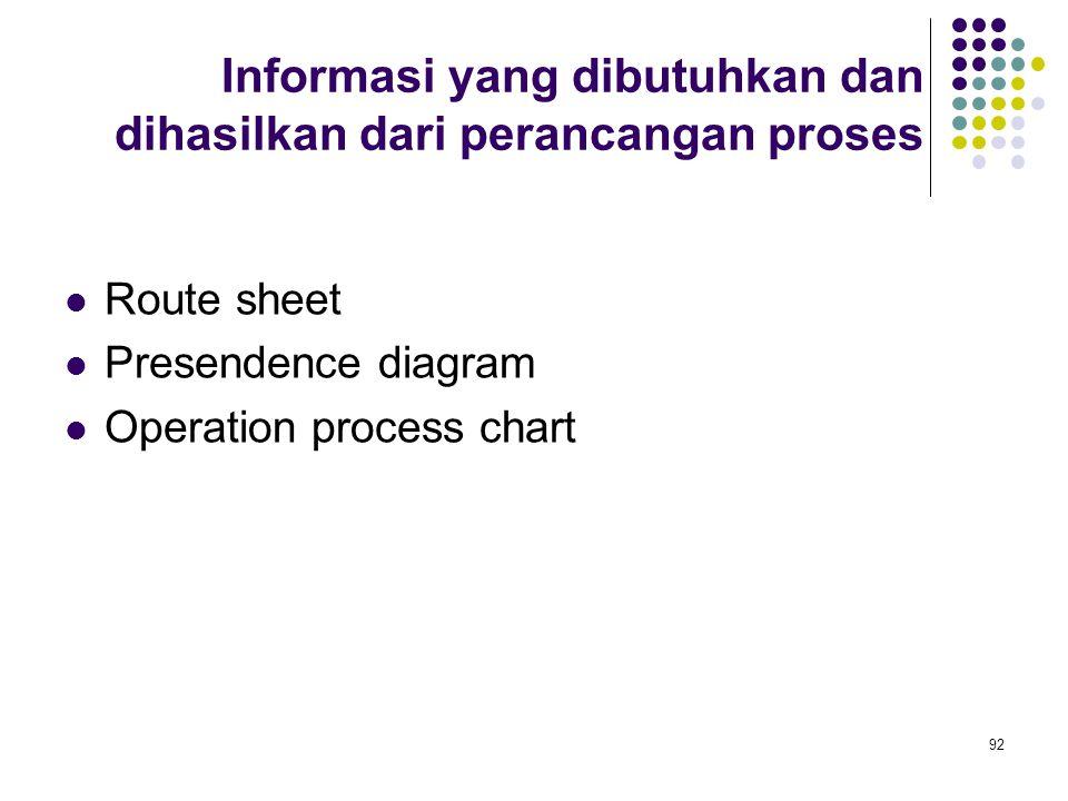 92 Informasi yang dibutuhkan dan dihasilkan dari perancangan proses Route sheet Presendence diagram Operation process chart