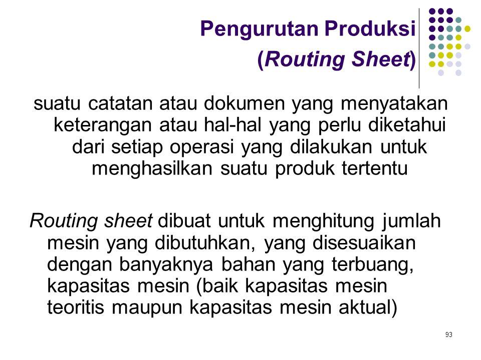 Dalam pembuatan routing sheet diperlukan input berupa kapasitas mesin teoritis (unit/jam), waktu proses, % scrap, efisiensi mesin (dalam %), reliabilitas mesin (dalam %), dan jumlah produk yang diharapkan untuk setiap jenis operasi.