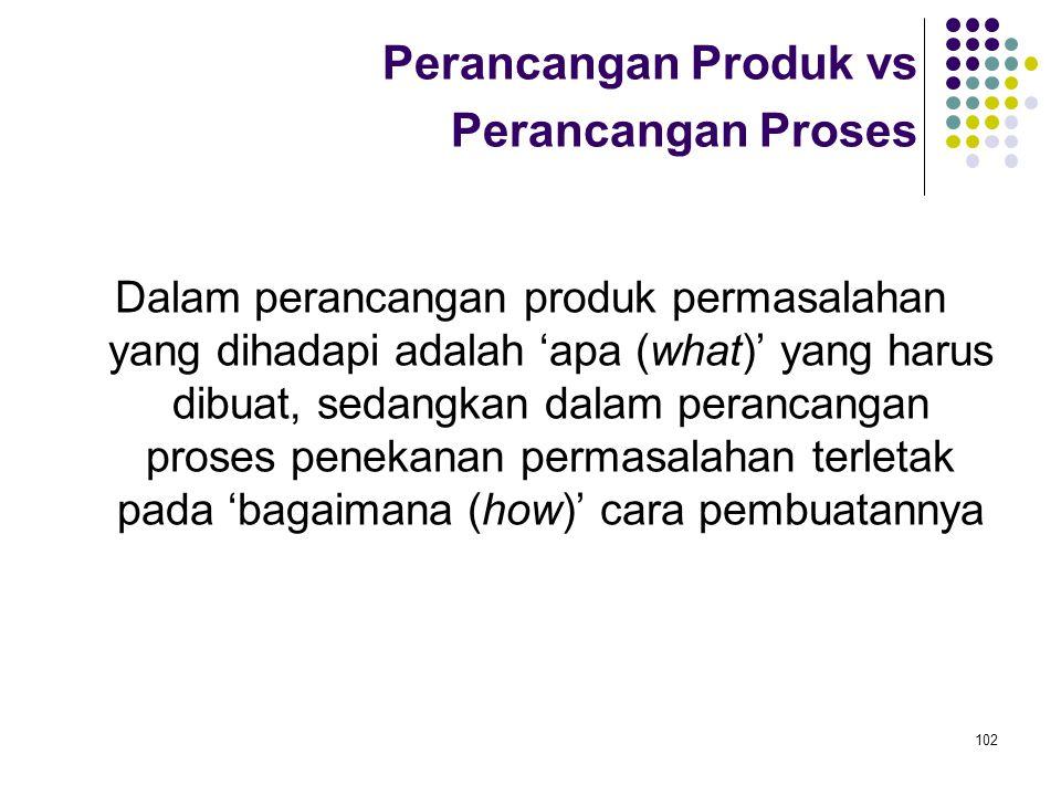 102 Perancangan Produk vs Perancangan Proses Dalam perancangan produk permasalahan yang dihadapi adalah 'apa (what)' yang harus dibuat, sedangkan dala