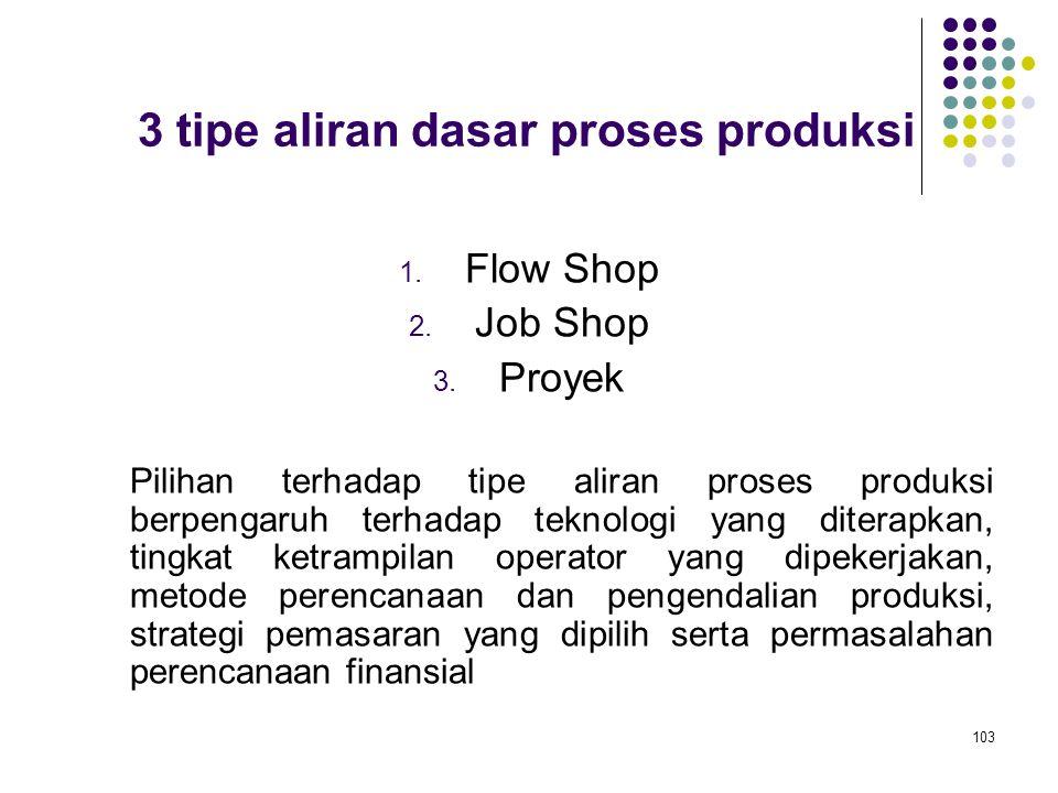 103 3 tipe aliran dasar proses produksi 1. Flow Shop 2. Job Shop 3. Proyek Pilihan terhadap tipe aliran proses produksi berpengaruh terhadap teknologi