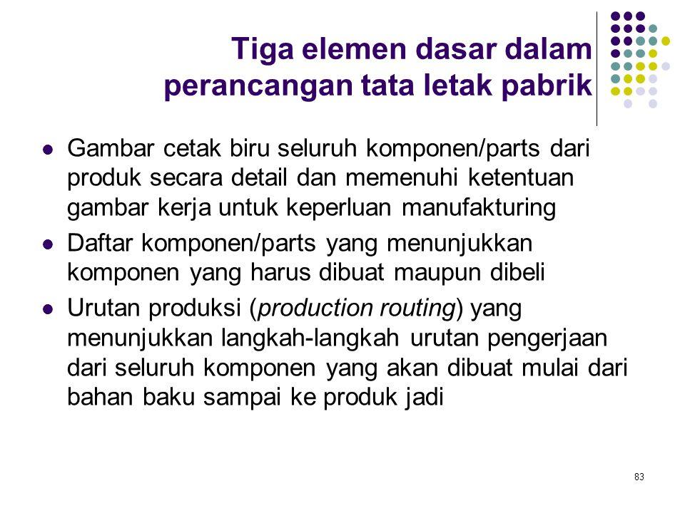 84 Perancangan Produk merupakan penjelasan produk yang diproduksi dan perancangan secara rinci dari produk tersebut