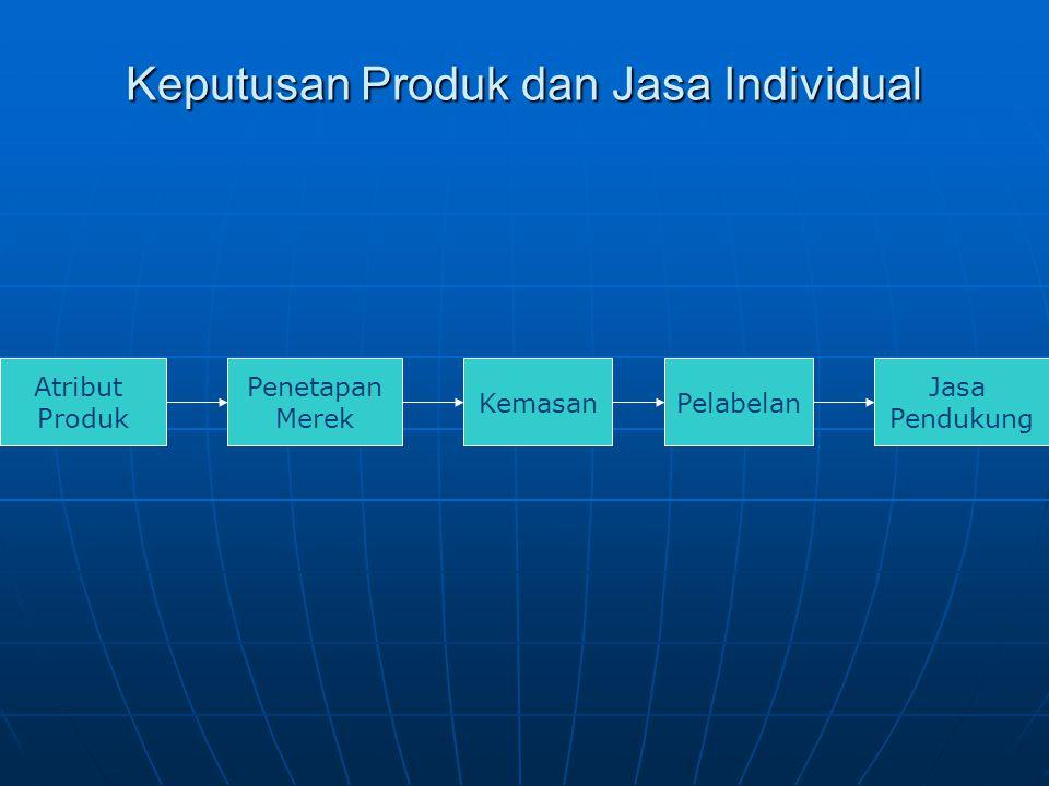Keputusan Produk dan Jasa Individual Atribut Produk Penetapan Merek KemasanPelabelan Jasa Pendukung