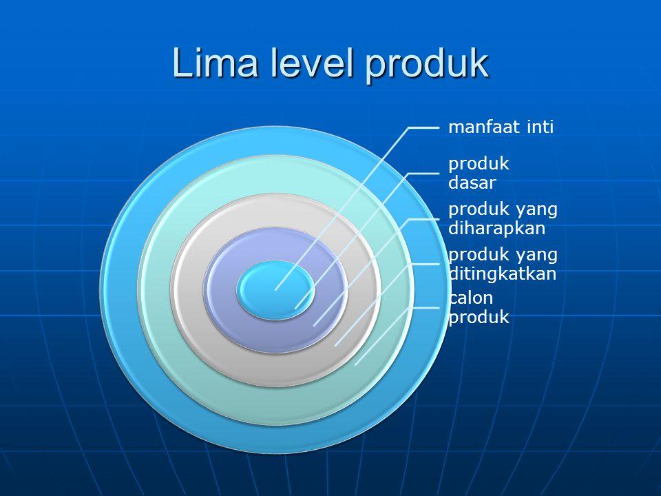 Lima level produk manfaat inti produk dasar produk yang diharapkan produk yang ditingkatkan calon produk