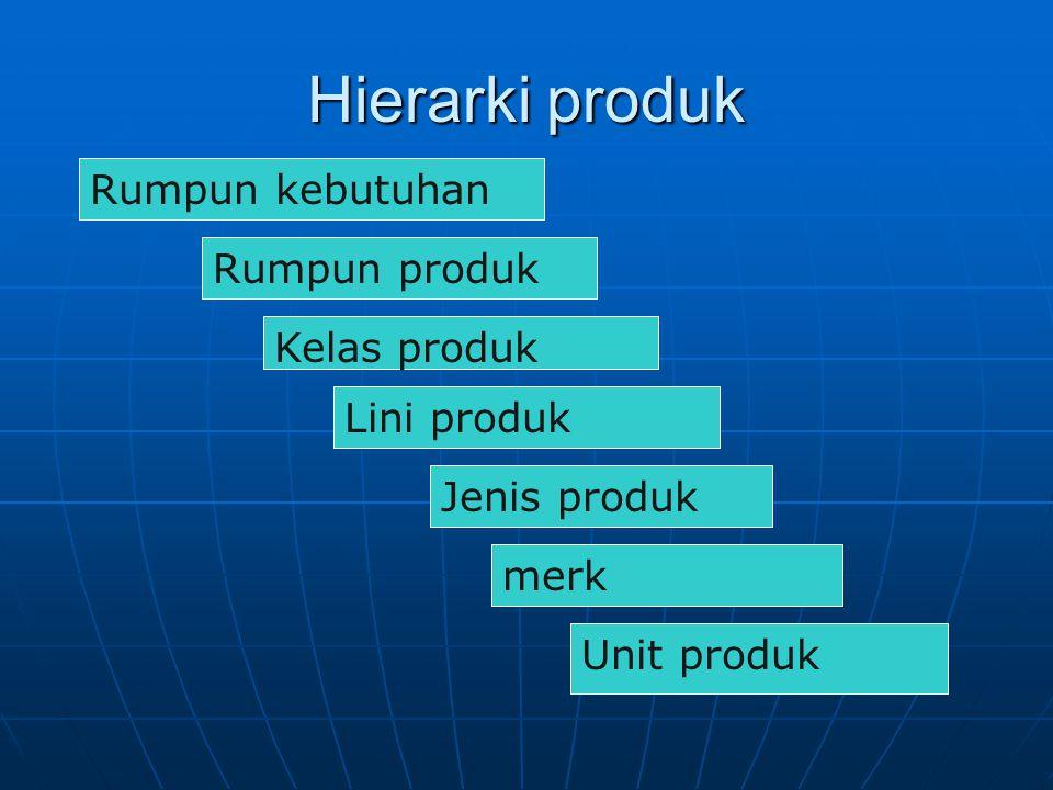 MEREK Nama, istilah, tanda, simbol, rancangan atau kombinasi dari hal-hal tersebut, yang dimaksudkan untuk mengidentifikasi barang atau jasa dari seseorang atau sekelompok penjual dan untuk membedakan dari produk pesaing