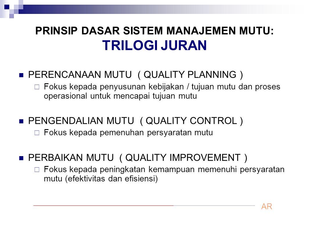 PRINSIP DASAR SISTEM MANAJEMEN MUTU: TRILOGI JURAN PERENCANAAN MUTU ( QUALITY PLANNING )  Fokus kepada penyusunan kebijakan / tujuan mutu dan proses