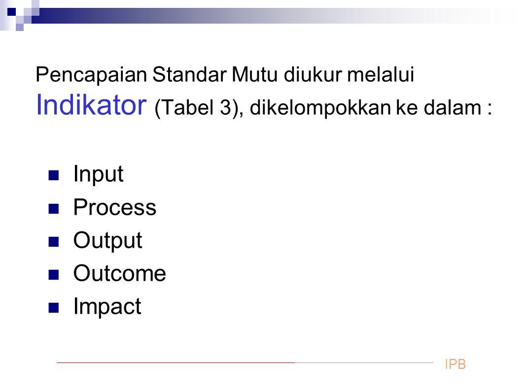 Pencapaian Standar Mutu diukur melalui Indikator (Tabel 3), dikelompokkan ke dalam : Input Process Output Outcome Impact IPB