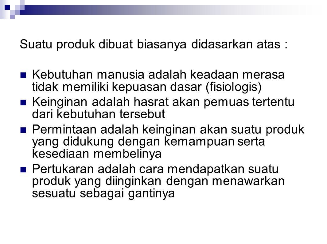LIMA TINGKATAN PRODUK MANFAAT INTI (CORE BENEFIT) PRODUK DASAR (BASIC PRODUCT) PRODUK YG DIHARAPKAN (EXPECTED PRODUCT) PRODUK YANG DITINGKATKAN (AUGMENTED PRODUCT) PRODUK POTENSIAL (POTENTIAL PRODUCT)