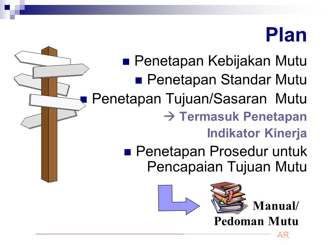 Plan Penetapan Kebijakan Mutu Penetapan Standar Mutu Penetapan Tujuan/Sasaran Mutu  Termasuk Penetapan Indikator Kinerja Penetapan Prosedur untuk Pen
