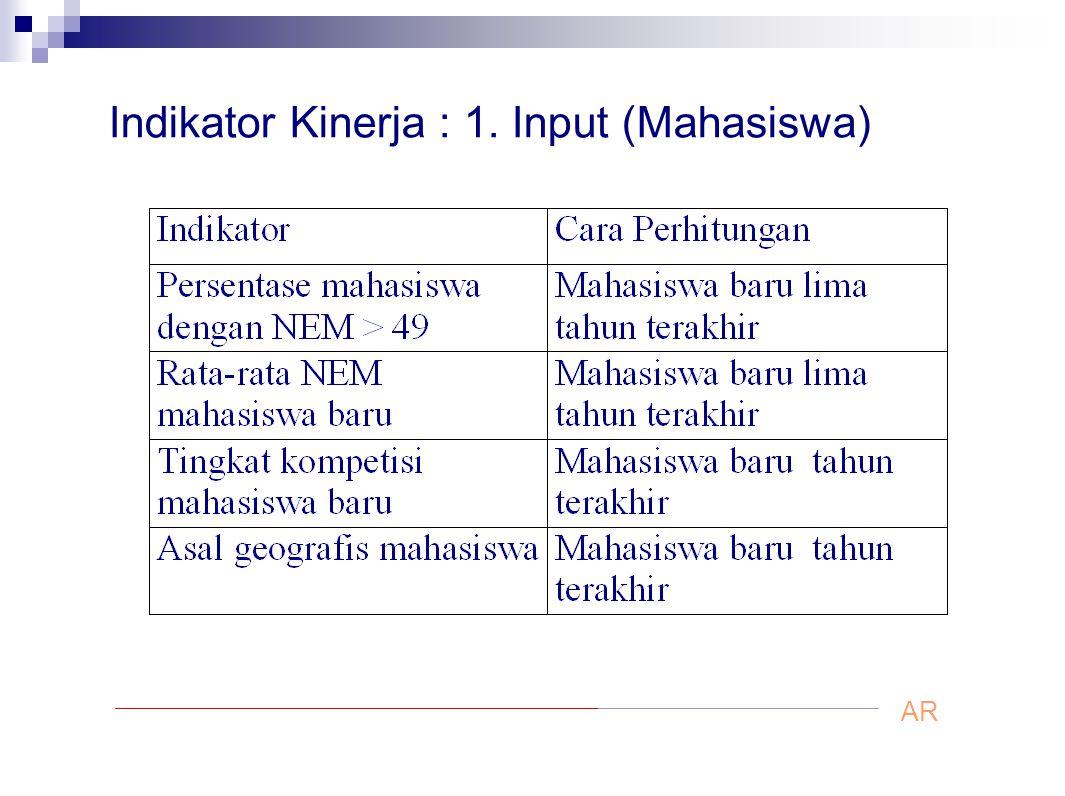 Indikator Kinerja : 1. Input (Mahasiswa) AR