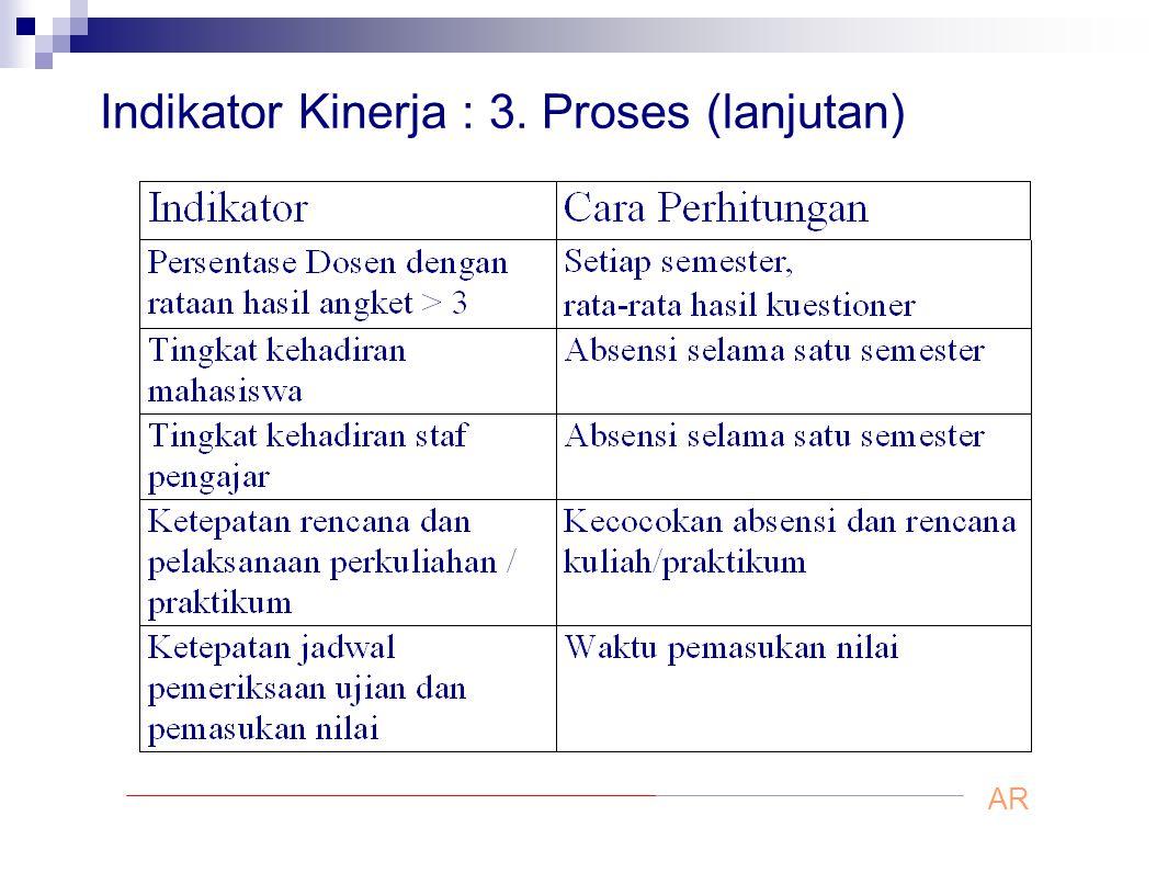 Indikator Kinerja : 3. Proses (lanjutan) AR