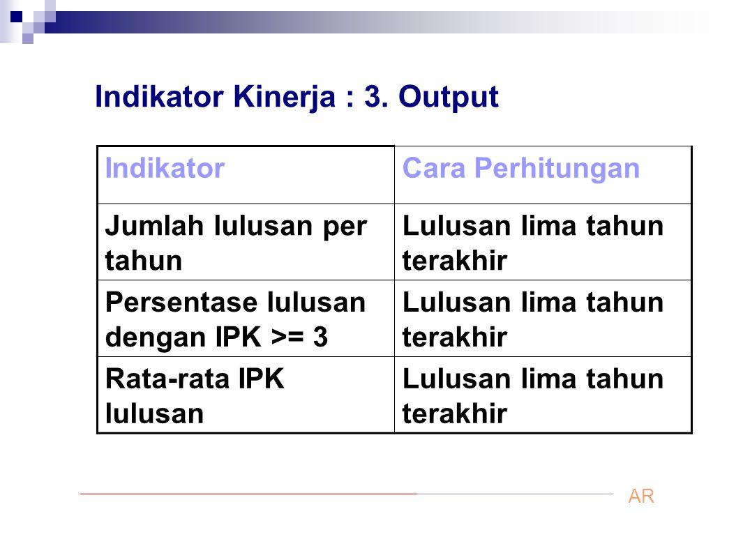 Indikator Kinerja : 3. Output IndikatorCara Perhitungan Jumlah lulusan per tahun Lulusan lima tahun terakhir Persentase lulusan dengan IPK >= 3 Lulusa