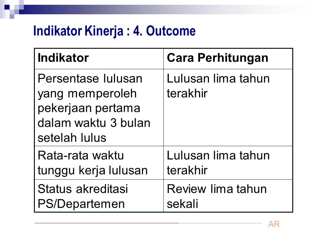 Indikator Kinerja : 4. Outcome IndikatorCara Perhitungan Persentase lulusan yang memperoleh pekerjaan pertama dalam waktu 3 bulan setelah lulus Lulusa