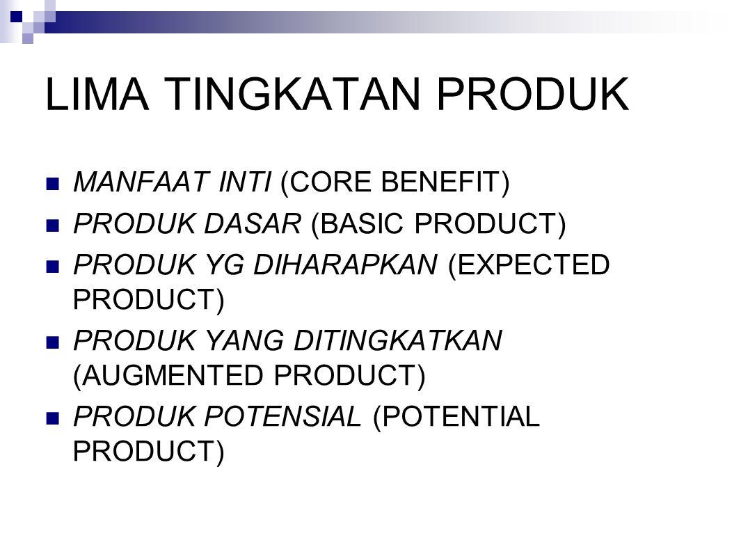 LIMA TINGKATAN PRODUK MANFAAT INTI (CORE BENEFIT) PRODUK DASAR (BASIC PRODUCT) PRODUK YG DIHARAPKAN (EXPECTED PRODUCT) PRODUK YANG DITINGKATKAN (AUGME