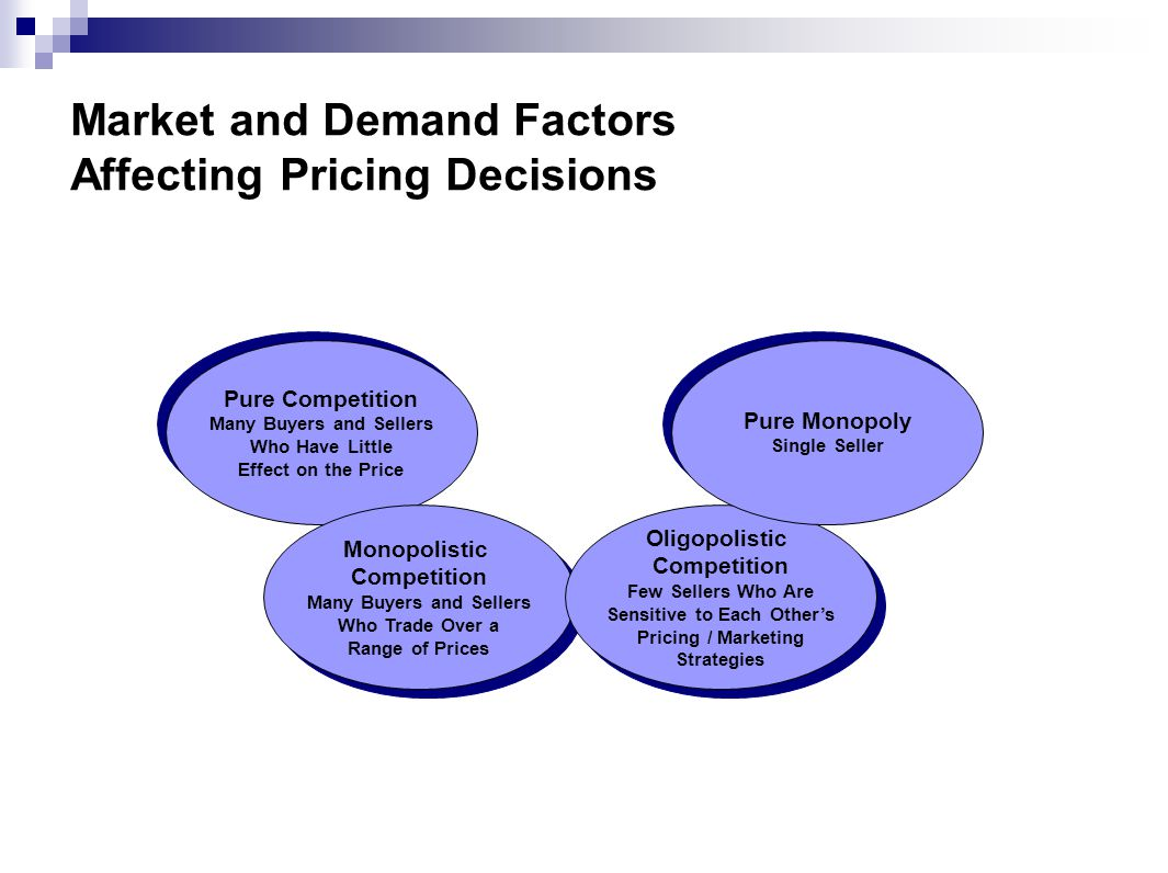 Market and Demand Factors Affecting Pricing Decisions Pure Competition Many Buyers and Sellers Who Have Little Effect on the Price Pure Competition Many Buyers and Sellers Who Have Little Effect on the Price Monopolistic Competition Many Buyers and Sellers Who Trade Over a Range of Prices Monopolistic Competition Many Buyers and Sellers Who Trade Over a Range of Prices Oligopolistic Competition Few Sellers Who Are Sensitive to Each Other's Pricing / Marketing Strategies Oligopolistic Competition Few Sellers Who Are Sensitive to Each Other's Pricing / Marketing Strategies Pure Monopoly Single Seller Pure Monopoly Single Seller