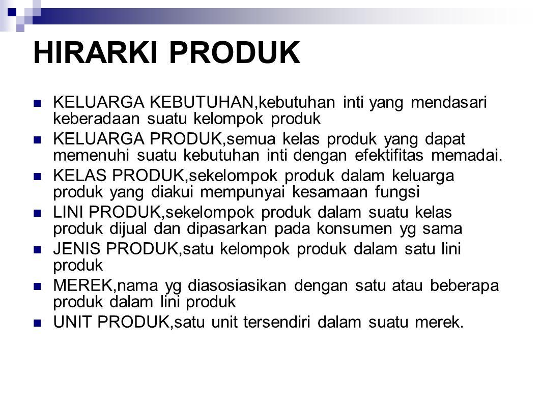 Penetapan Harga Untuk Produk Didalam Product Line Penetapan harga bagi produk tunggal harus diubah jika produk tersebut merupakan bagian dari product line.