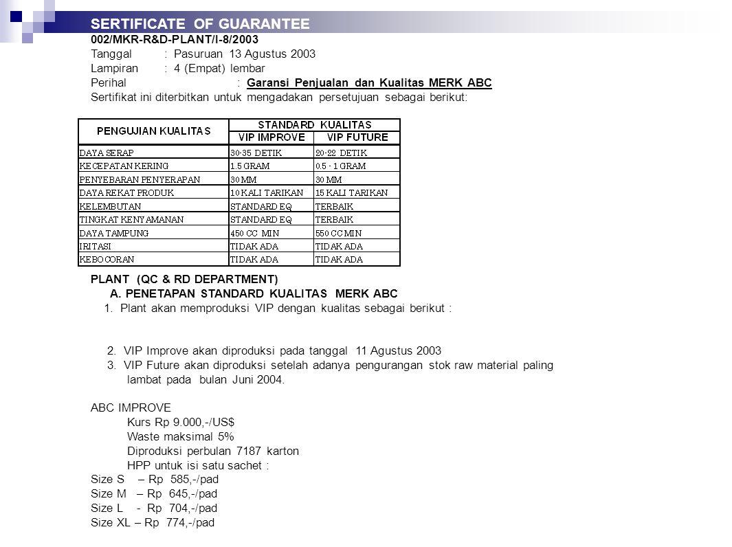 SERTIFICATE OF GUARANTEE 002/MKR-R&D-PLANT/I-8/2003 Tanggal: Pasuruan 13 Agustus 2003 Lampiran: 4 (Empat) lembar Perihal: Garansi Penjualan dan Kualit