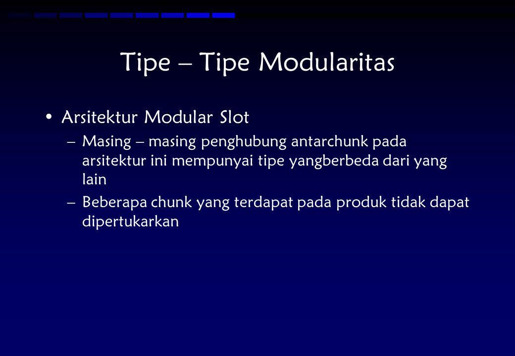 Tipe – Tipe Modularitas Arsitektur Modular Slot –Masing – masing penghubung antarchunk pada arsitektur ini mempunyai tipe yangberbeda dari yang lain –