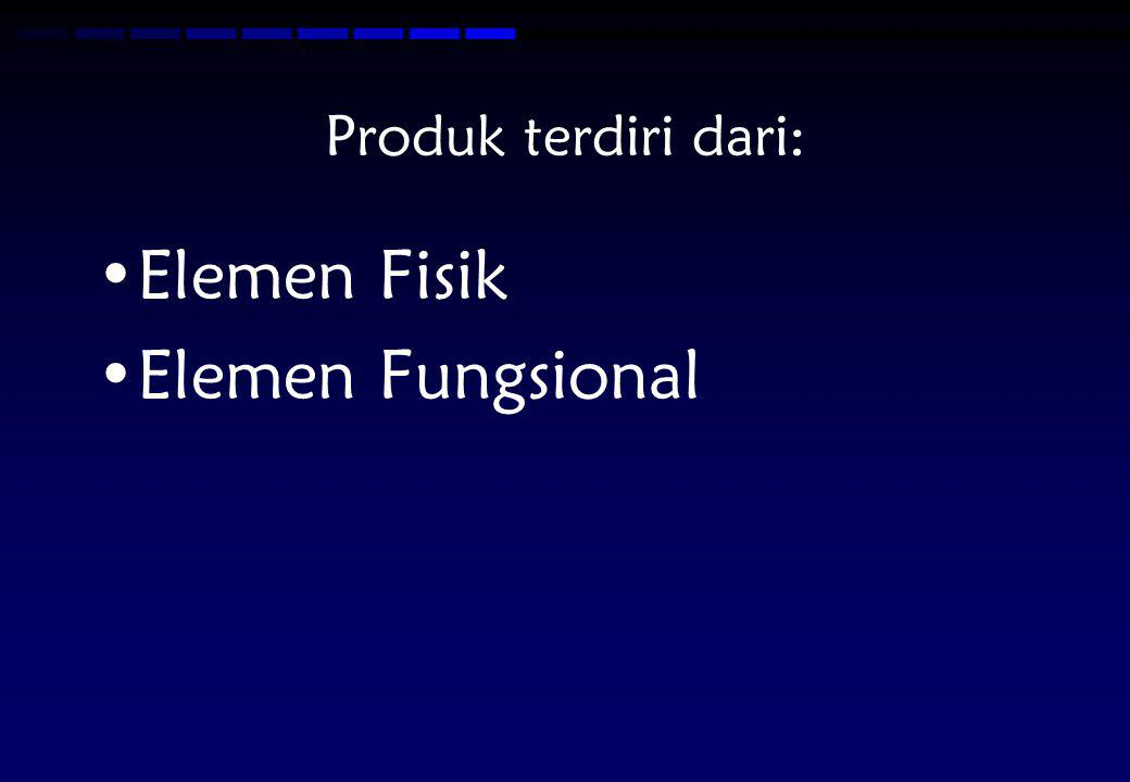 Elemen Fisik Bagian – bagian produk (part), komponen, sub rakitan yang pada akhirnya diimplementasikan terhadap fungsi produk Elemen fisik produk ditentukan oleh konsep produk dan ditentukan selama fase perancangan detil