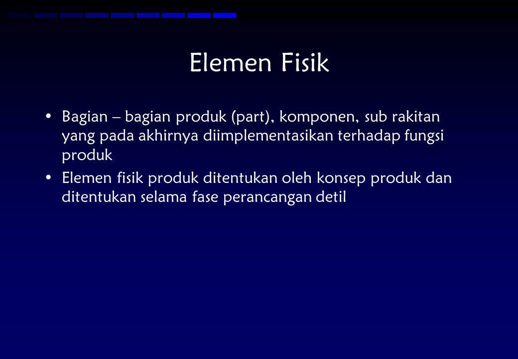 Elemen Fisik Bagian – bagian produk (part), komponen, sub rakitan yang pada akhirnya diimplementasikan terhadap fungsi produk Elemen fisik produk dite