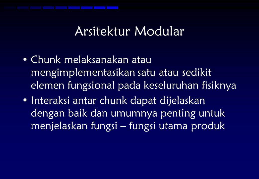 Arsitektur Modular Chunk melaksanakan atau mengimplementasikan satu atau sedikit elemen fungsional pada keseluruhan fisiknya Interaksi antar chunk dap