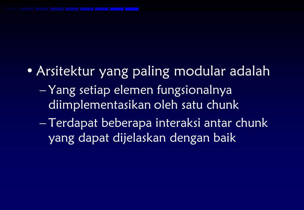 Arsitektur yang paling modular adalah –Yang setiap elemen fungsionalnya diimplementasikan oleh satu chunk –Terdapat beberapa interaksi antar chunk yan