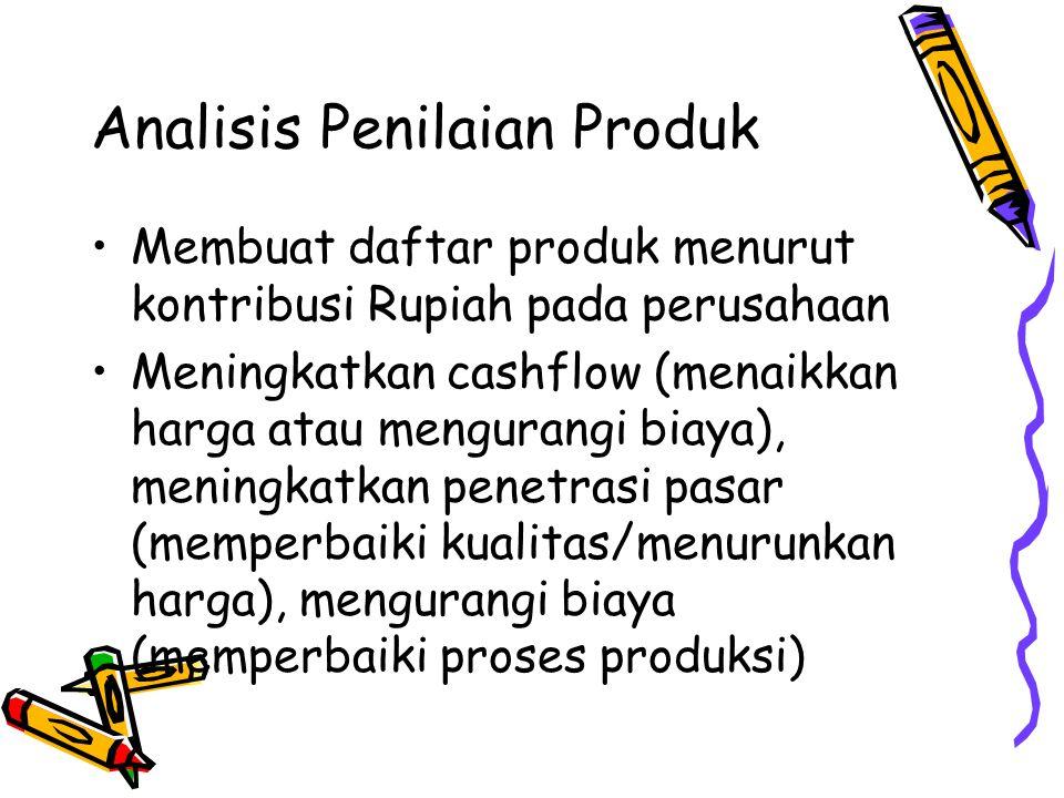 Analisis Penilaian Produk Membuat daftar produk menurut kontribusi Rupiah pada perusahaan Meningkatkan cashflow (menaikkan harga atau mengurangi biaya