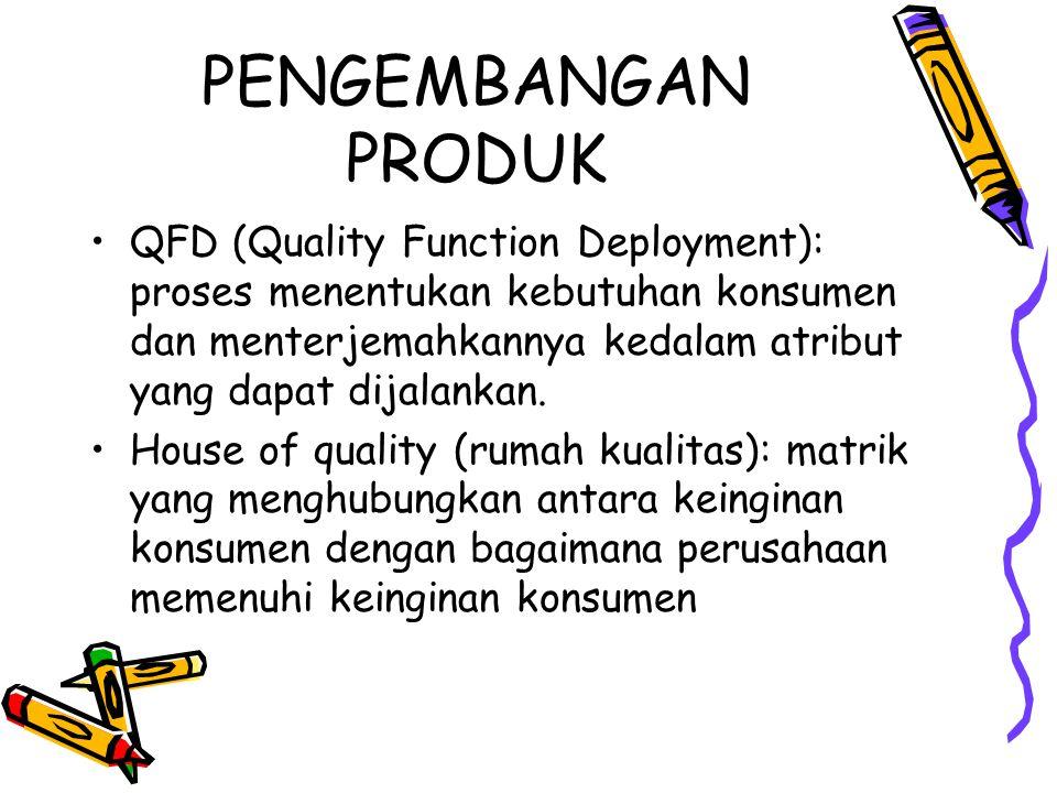 PENGEMBANGAN PRODUK QFD (Quality Function Deployment): proses menentukan kebutuhan konsumen dan menterjemahkannya kedalam atribut yang dapat dijalanka