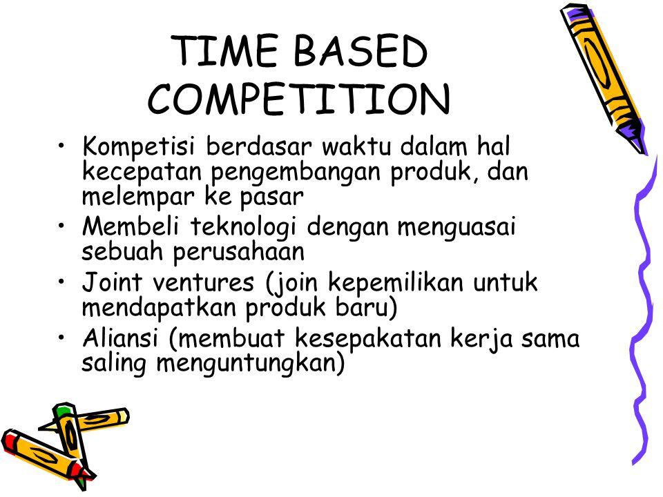 TIME BASED COMPETITION Kompetisi berdasar waktu dalam hal kecepatan pengembangan produk, dan melempar ke pasar Membeli teknologi dengan menguasai sebu