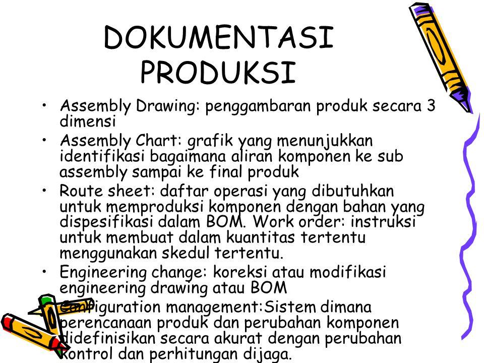 DOKUMENTASI PRODUKSI Assembly Drawing: penggambaran produk secara 3 dimensi Assembly Chart: grafik yang menunjukkan identifikasi bagaimana aliran komp
