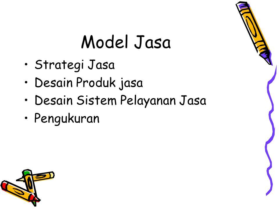 Model Jasa Strategi Jasa Desain Produk jasa Desain Sistem Pelayanan Jasa Pengukuran