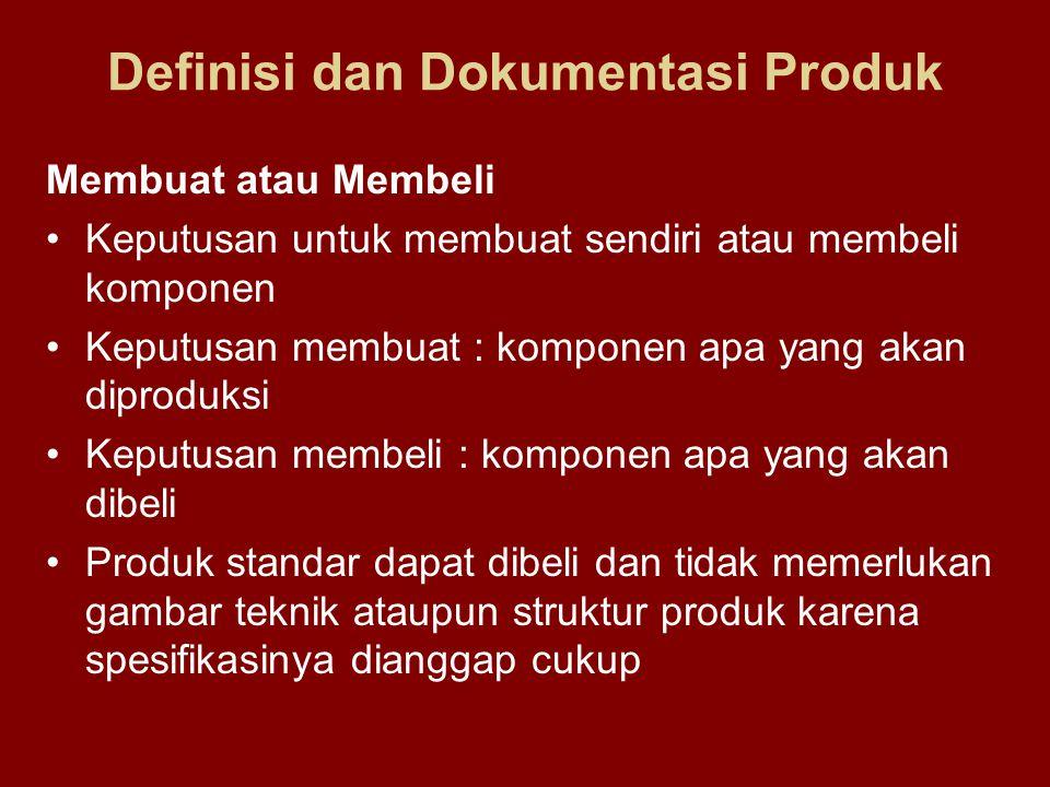 Definisi dan Dokumentasi Produk Membuat atau Membeli Keputusan untuk membuat sendiri atau membeli komponen Keputusan membuat : komponen apa yang akan