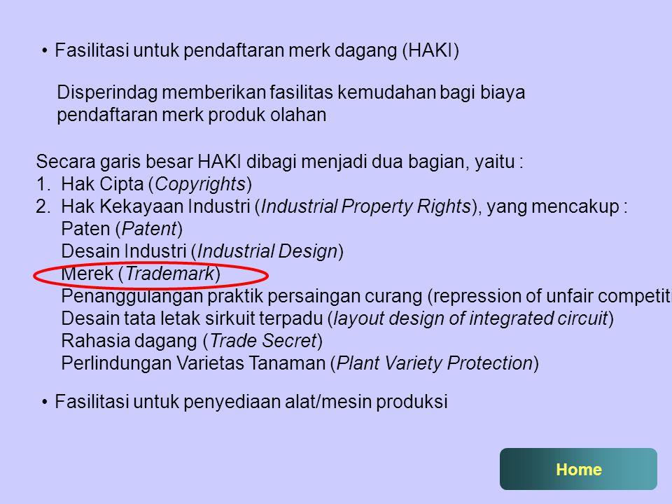 Home Fasilitasi untuk pendaftaran merk dagang (HAKI) Disperindag memberikan fasilitas kemudahan bagi biaya pendaftaran merk produk olahan Secara garis besar HAKI dibagi menjadi dua bagian, yaitu : 1.Hak Cipta (Copyrights) 2.Hak Kekayaan Industri (Industrial Property Rights), yang mencakup : Paten (Patent) Desain Industri (Industrial Design) Merek (Trademark) Penanggulangan praktik persaingan curang (repression of unfair competition) Desain tata letak sirkuit terpadu (layout design of integrated circuit) Rahasia dagang (Trade Secret) Perlindungan Varietas Tanaman (Plant Variety Protection) Fasilitasi untuk penyediaan alat/mesin produksi