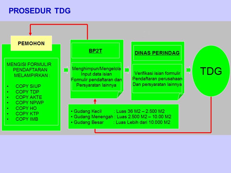 PROSEDUR TDG
