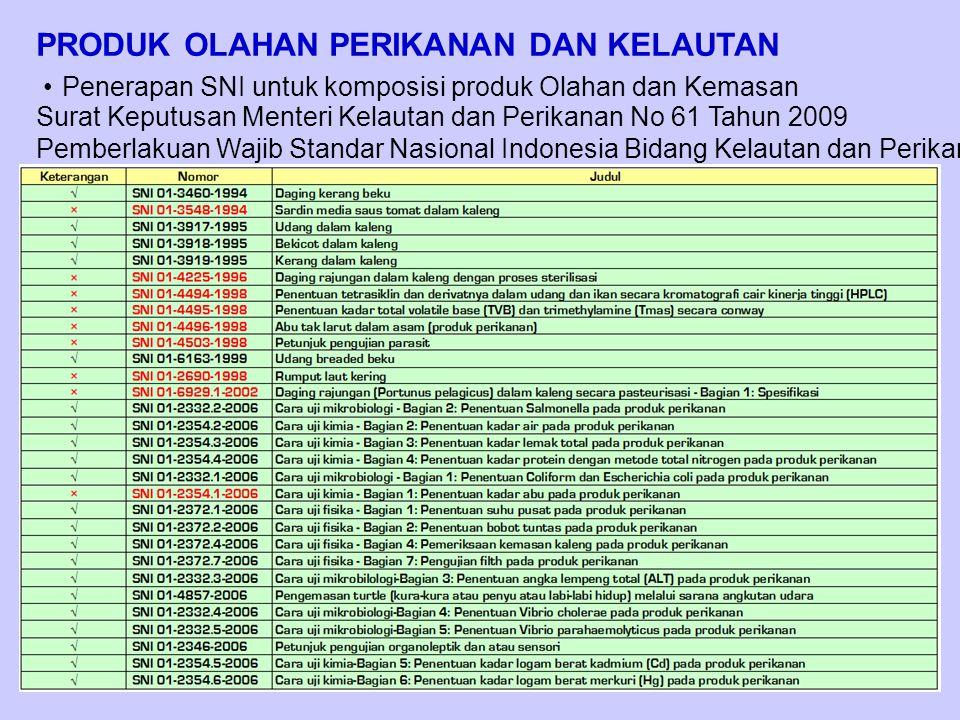 PRODUK OLAHAN PERIKANAN DAN KELAUTAN Penerapan SNI untuk komposisi produk Olahan dan Kemasan Surat Keputusan Menteri Kelautan dan Perikanan No 61 Tahun 2009 Pemberlakuan Wajib Standar Nasional Indonesia Bidang Kelautan dan Perikanan