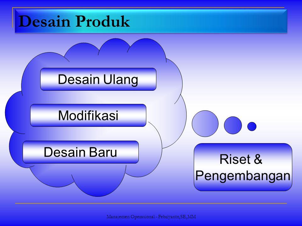 Manajemen Operasional - Febriyanto,SE,MM Desain Produk Desain Ulang Modifikasi Desain Baru Riset & Pengembangan