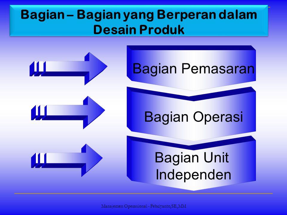 Manajemen Operasional - Febriyanto,SE,MM Faktor yang perlu diperhatikan dalam seleksi dan desain produk Globalisasi Selera Konsumen Segmentasi Pasar Kondisi Lokal Teknologi