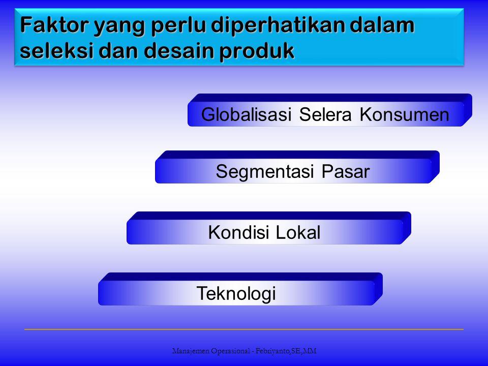 Manajemen Operasional - Febriyanto,SE,MM Tahapan seleksi dan desain produk Konsepsi Persetujuan Pelaksanaan Penterjemahan Pra-operasi PRODUK
