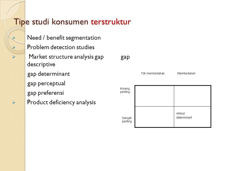 Tipe studi konsumen tak terstruktur Tipe studi konsumen tak terstruktur  Research motivation  Focus group interviews  Consumption system analysis 
