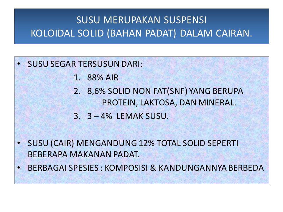 SUSU MERUPAKAN SUSPENSI KOLOIDAL SOLID (BAHAN PADAT) DALAM CAIRAN. SUSU SEGAR TERSUSUN DARI: 1. 88% AIR 2. 8,6% SOLID NON FAT(SNF) YANG BERUPA PROTEIN