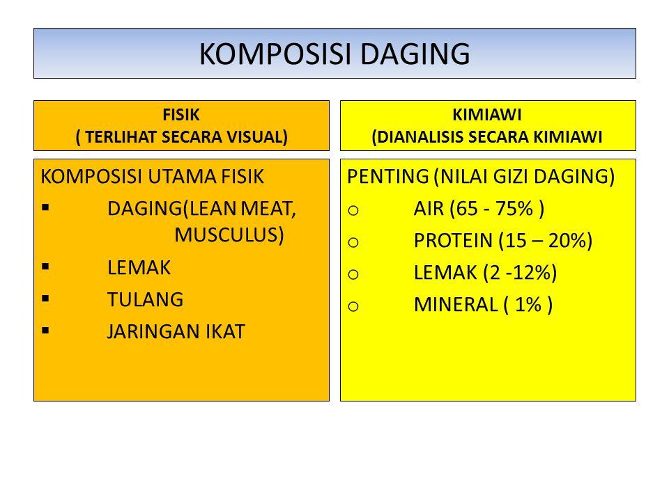 KOMPOSISI DAGING FISIK ( TERLIHAT SECARA VISUAL) KOMPOSISI UTAMA FISIK  DAGING(LEAN MEAT, MUSCULUS)  LEMAK  TULANG  JARINGAN IKAT KIMIAWI (DIANALI