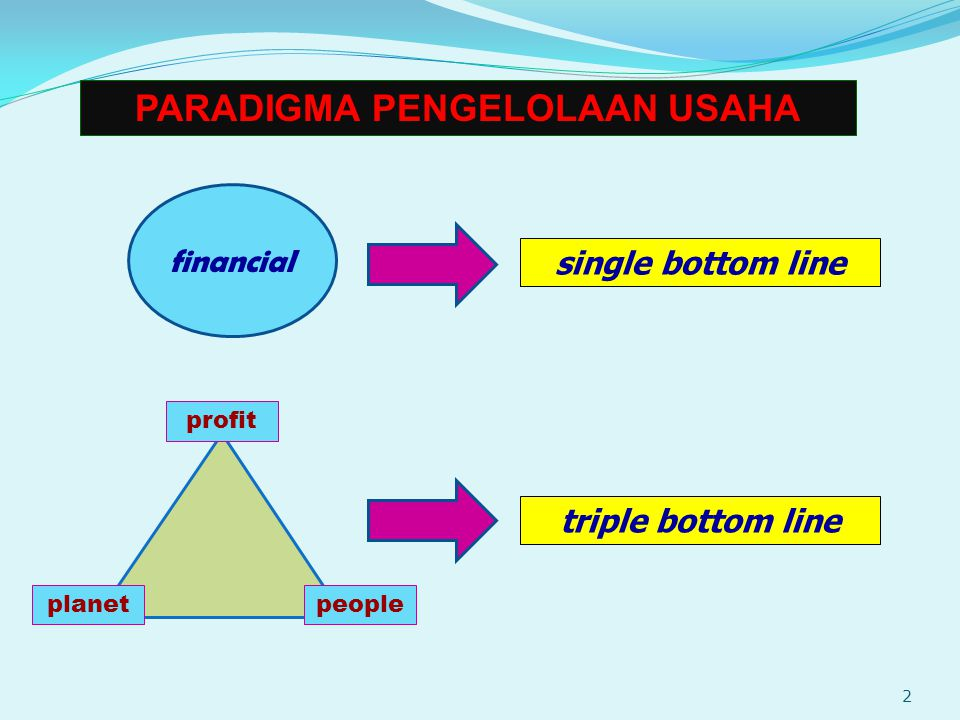 PARADIGMA PENGELOLAAN USAHA single bottom line triple bottom line financial profit peopleplanet 2