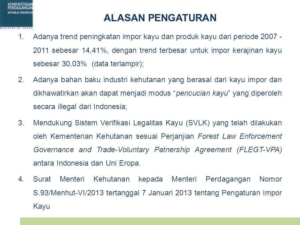 ALASAN PENGATURAN 1.Adanya trend peningkatan impor kayu dan produk kayu dari periode 2007 - 2011 sebesar 14,41%, dengan trend terbesar untuk impor kerajinan kayu sebesar 30,03% (data terlampir); 2.Adanya bahan baku industri kehutanan yang berasal dari kayu impor dan dikhawatirkan akan dapat menjadi modus pencucian kayu yang diperoleh secara illegal dari Indonesia; 3.Mendukung Sistem Verifikasi Legalitas Kayu (SVLK) yang telah dilakukan oleh Kementerian Kehutanan sesuai Perjanjian Forest Law Enforcement Governance and Trade-Voluntary Patnership Agreement (FLEGT-VPA) antara Indonesia dan Uni Eropa.