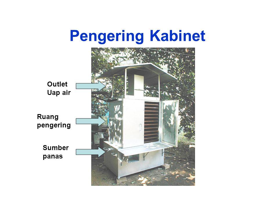 Pengering Kabinet Sumber panas Ruang pengering Outlet Uap air