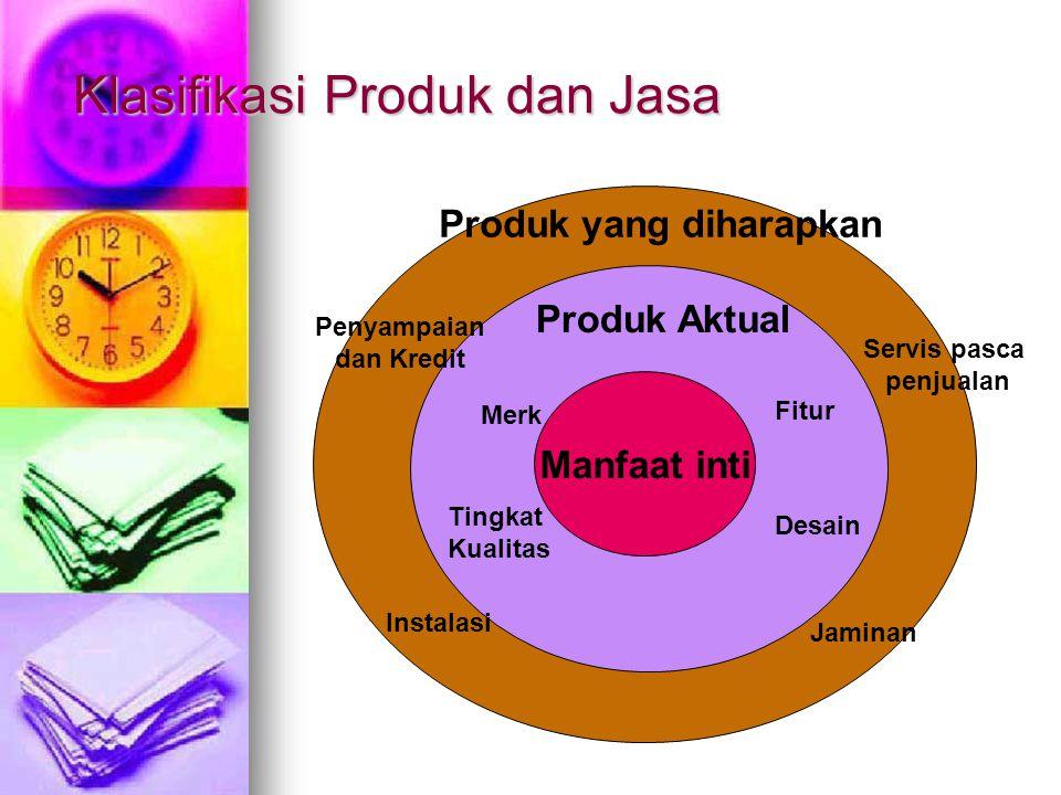 Klasifikasi Produk dan Jasa Produk yang diharapkan Produk Aktual Manfaat inti Fitur Tingkat Kualitas Merk Desain Penyampaian dan Kredit Instalasi Jami
