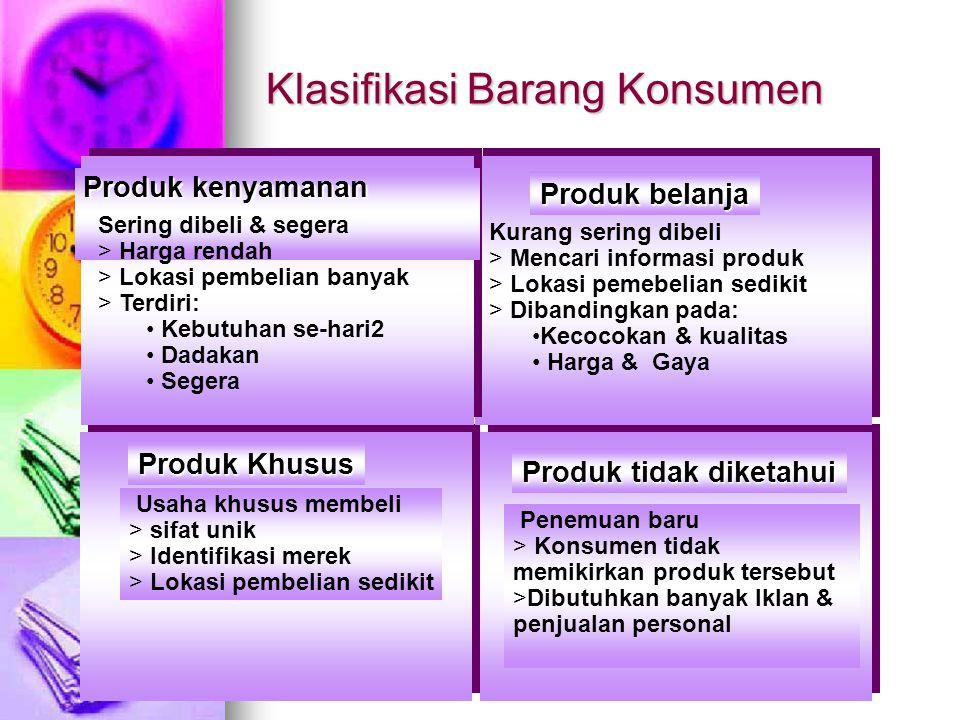 Produk Khusus Produk tidak diketahui Produk belanja Kurang sering dibeli > Mencari informasi produk > Lokasi pemebelian sedikit > Dibandingkan pada: K