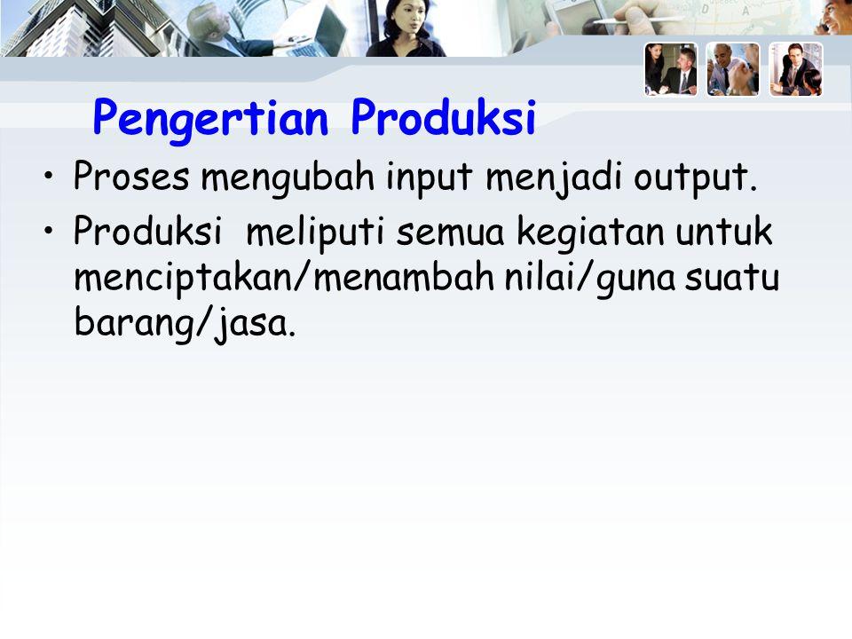 Terminologi penting dalam teori produksi 1.Fungsi produksi 2.Biaya produksi minimum 3.Jangka waktu analisis 4. Perusahaan dan industri