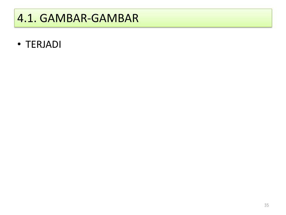 4.1. GAMBAR-GAMBAR TERJADI 35