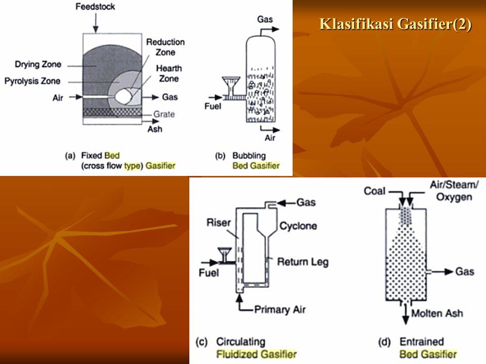 Klasifikasi Gasifier(2)