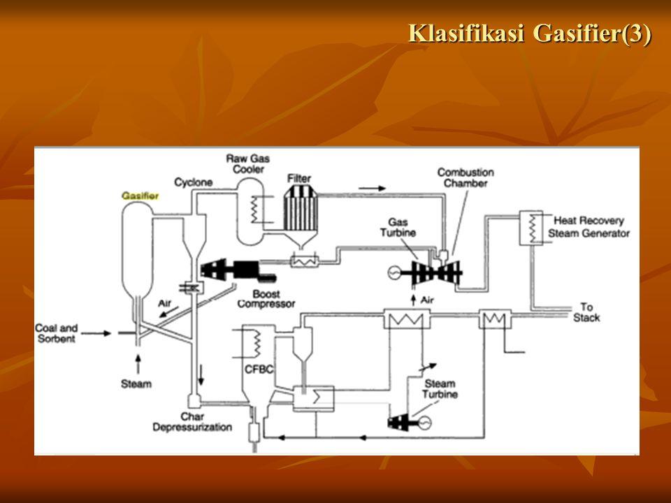 Klasifikasi Gasifier(3)